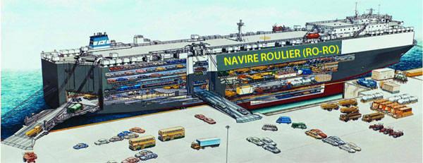 Navire roulier pour transport de véhicules en Ro-Ro